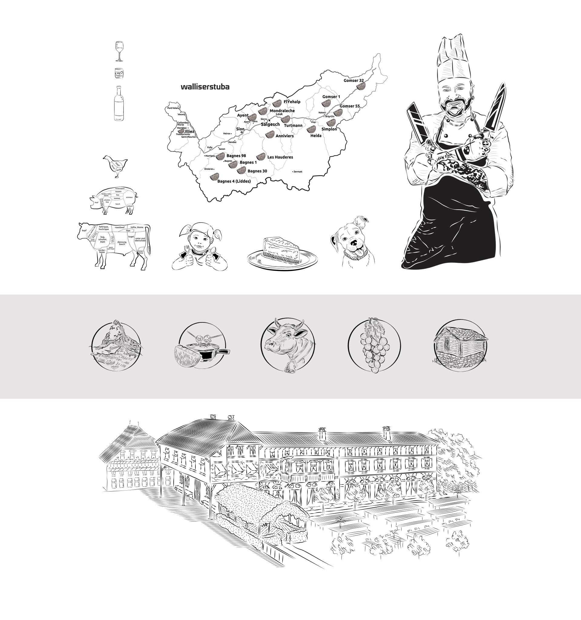 WordPress Homepage erstellen Restaurant Schweiz
