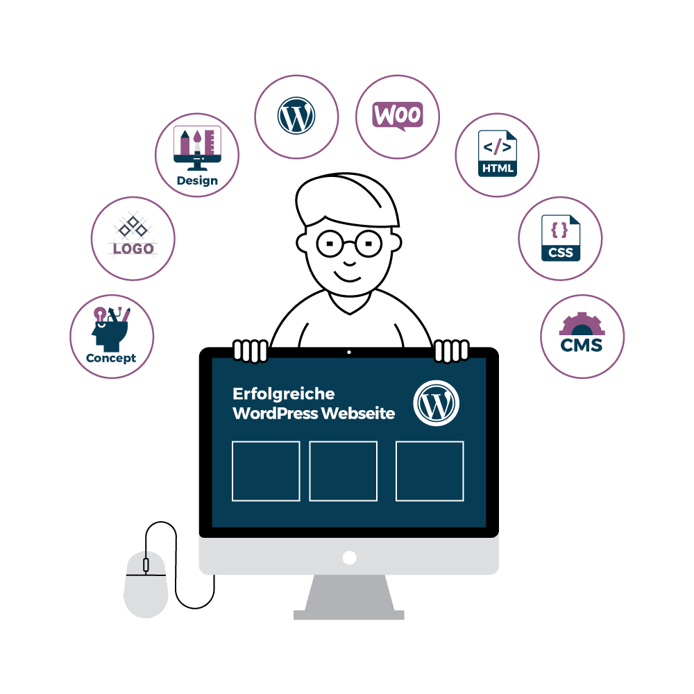 WordPress-Programmierer-Berlin-WordPress-Shop
